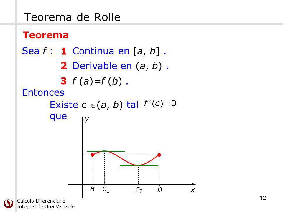 Teorema de Rolle Teorema Sea f : 1 Continua en [a, b] . 2